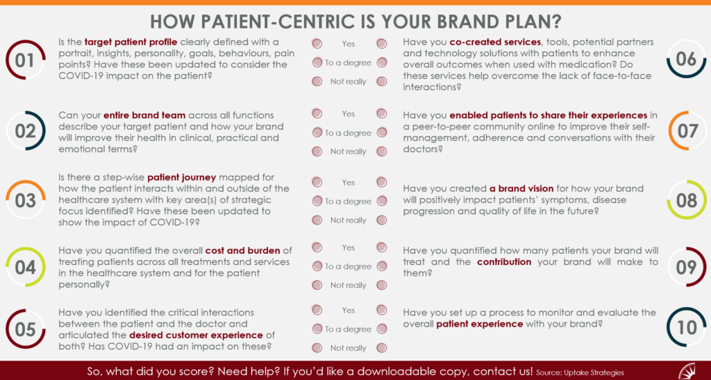 Patient centred marketing for your healthcare brand planning