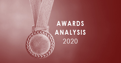 Pharmaceutical Marketing Awards Analysis 2020